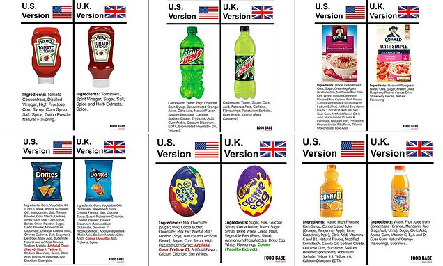 Alarming comparisons show different ingredients in the SAME products