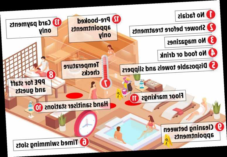 No facials, magazines and temperature checks – what spas will look like when they reopen